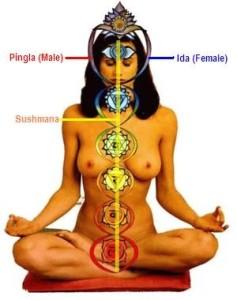 Woman_Tantra_Chakras33