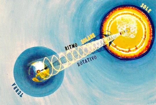 ritmo solare terrestre